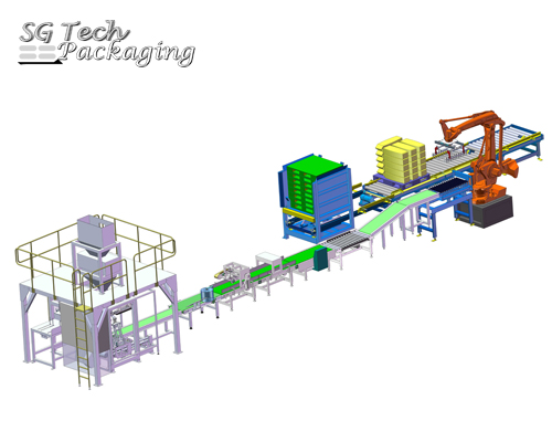 SGJ-ZD Automatic Big Bag Bagging Packaging & Palletizing Line